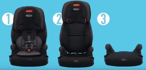 כסא בטיחות ובוסטר טרנזישן 3 ב 1 Tranzitions באפור/טורקיז
