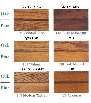 האחרון צבעי עץ | טקסטורת עץ | ZAR | צוות גדרון UQ-43