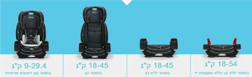 מכירה מוקדמת! כסא בטיחות ובוסטר נאוטילוס סנאגלוק Nautilus SnugLock LX - צבע Zale